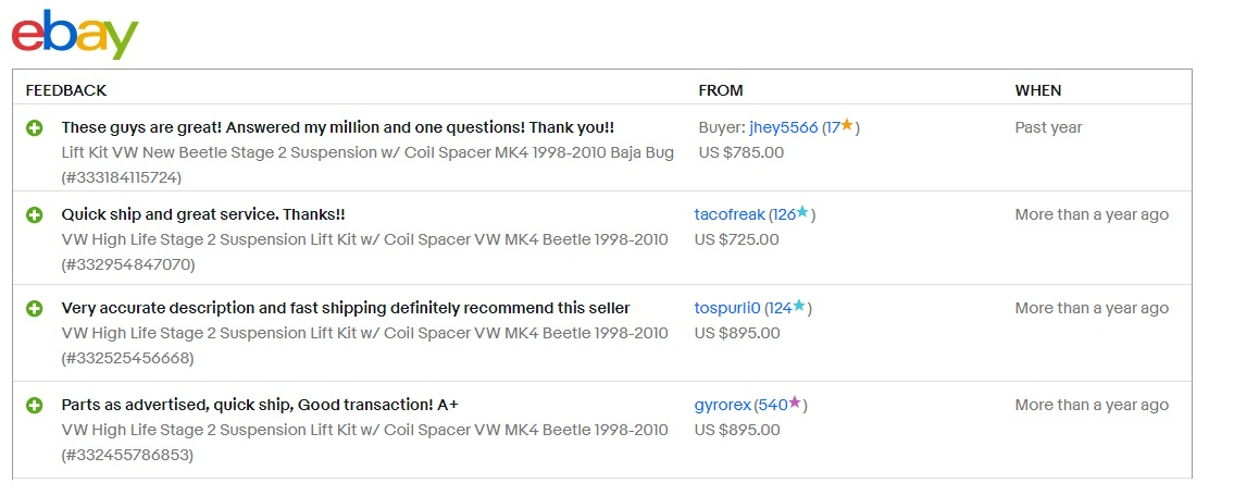 Ebay reviews for the Stage 2 kit for the VW New Beetle MK4.